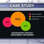 image showing participating patients' treatment outcomes to chiropractic alleviates arthritis