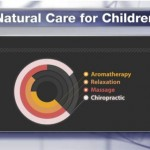 graphic that says natural care for children